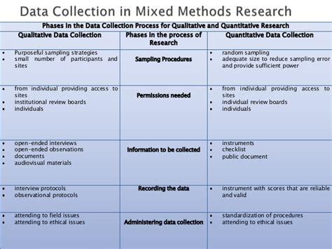 types of research methods for dissertation crime of dissertation endlichjohn endlich