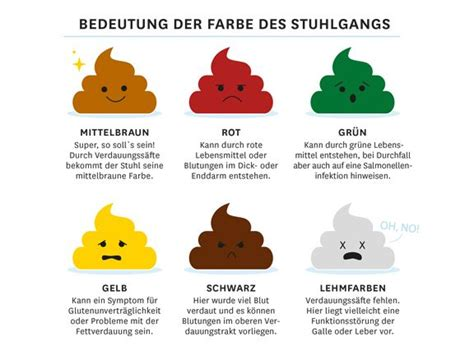 schaumiger stuhl stuhlgang farbe was sie uns verr 228 t eat smarter