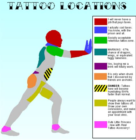 tattoo placement tips mommydom with ms funny procrastination