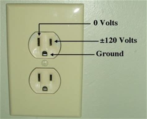 q what s that third in electrical outlets for ask