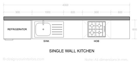 basic physical layout of kitchen one wall kitchens single wall kitchen layout kitchen