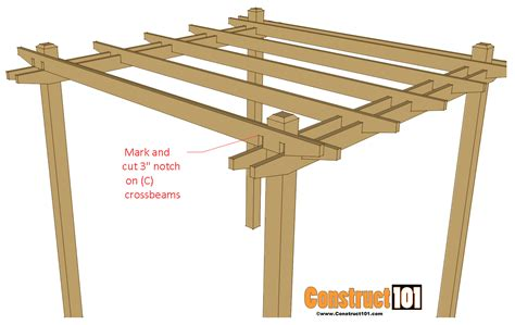 easy pergola designs simple diy pergola plans construct101