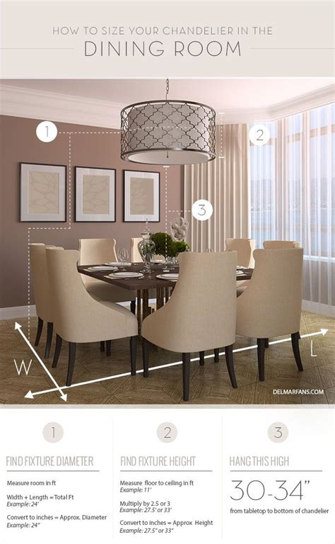 Dining Room Chandelier Size 94 Dining Room Chandelier Height Above Table Chandelier Size For Dining Room Gorgeous