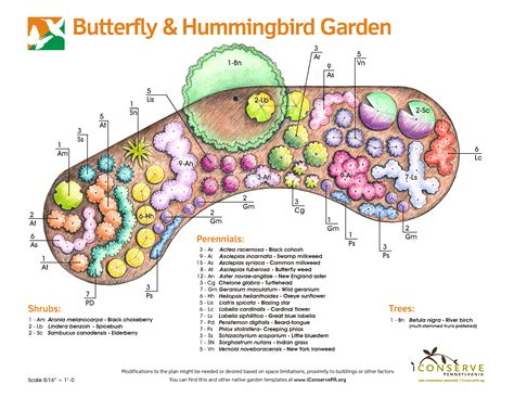 Gardening Layout Window Archives Page 2 Of 11 Butterfly Garden Layout
