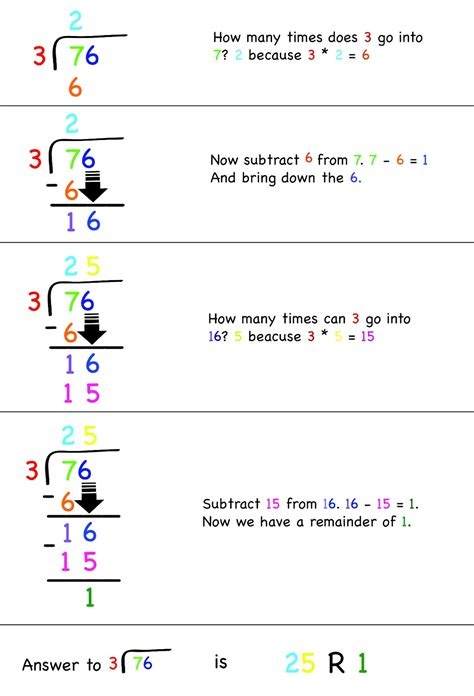 Division Step By Step Worksheet mrs s awesome class for the of