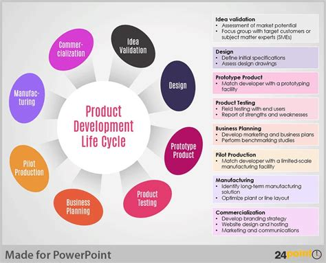 110 Best Images About Versatile Uses Of 24point0 Slides Powerpoint Product