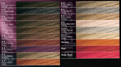 igora color igora hair color in 2016 amazing photo haircolorideas org