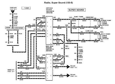 shaker 500 cd player wiring diagram