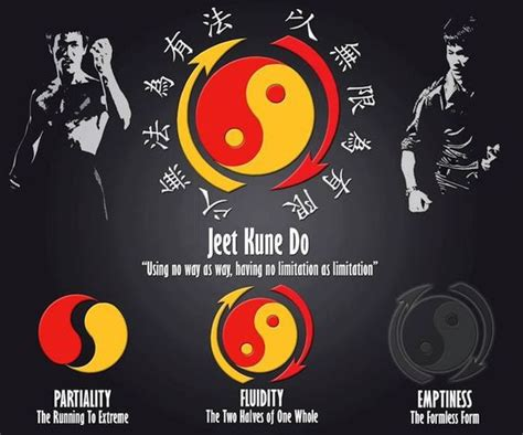 bruce lee s application of taoist philosophy in jeet kune