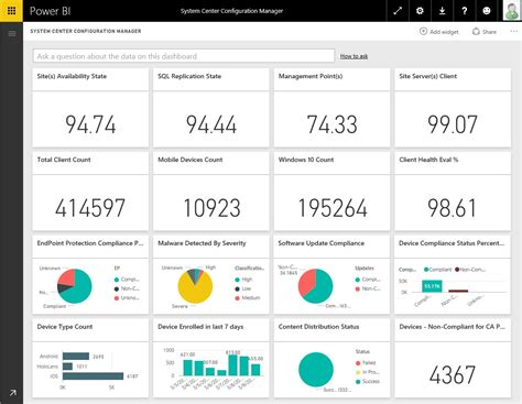 New Power BI dashboard for CM and Intune Hybrid   Steve