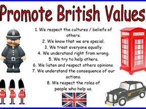british values posters eyfs childminders ofsted ks1 ks2 by