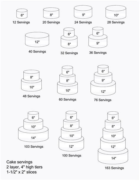 how to bake different cake sizes serving sizes for cakes cake bake serving size cake and wedding cake