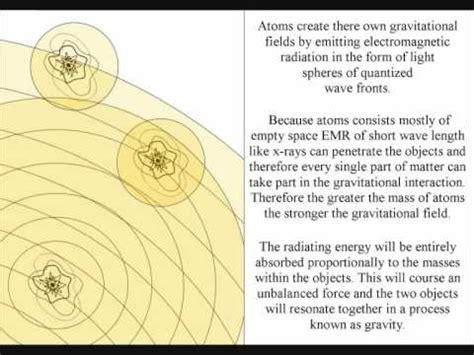 Tesla Theory Nikola Tesla S Gravity In Two Minutes