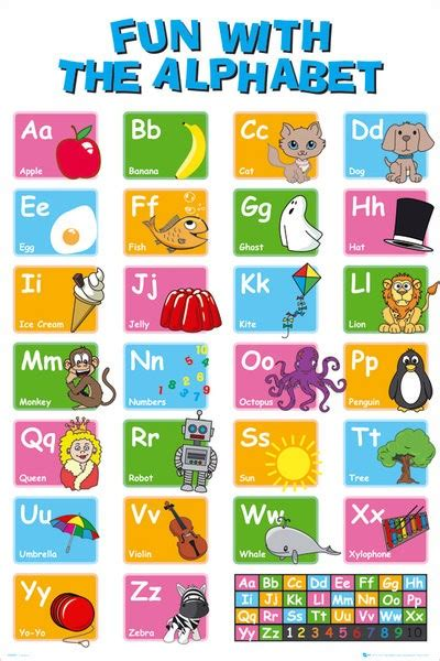 the new mungaka alphabet for beginners books alphabet poster learn my abc 61x91cm wall chart