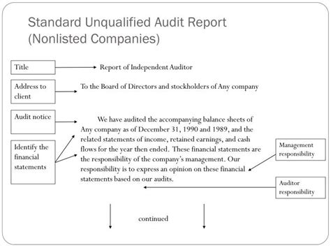 sle audit findings report standard audit report sle 28 images sle unqualified