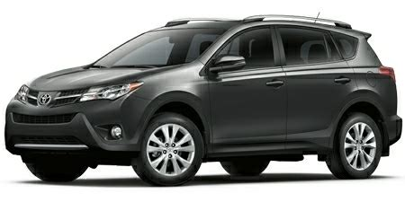 Toyota Rav4 6 Cylinder Toyota Rav4 6 Cyl Reviews Prices Ratings With Various