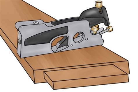 types  woodworking hand plane