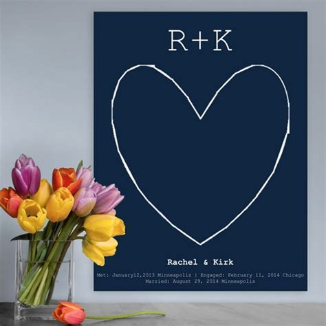 Traditional 13th Wedding Anniversary Gift Ideas   Lots Of