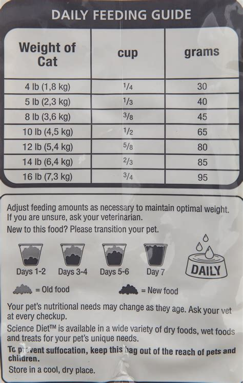 Hill's Science Diet Adult Sensitive Stomach & Skin Dry Cat