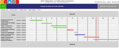 exemple diagramme de gantt excel diagramme de gantt exemple choice image how to guide and