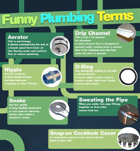 Plumbing Terminology by 25 Best Images About Interesting Plumbing Articles On