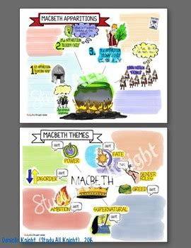 themes of macbeth pdf macbeth themes symbols apparitions sketch notes guided