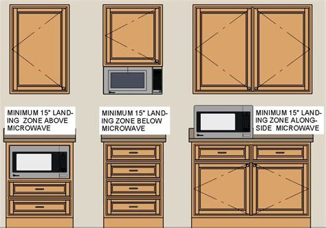 kitchen layout rules of thumb kitchen design rules of thumb peenmedia com