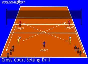 setter training drills best 25 volleyball drills ideas on pinterest volleyball