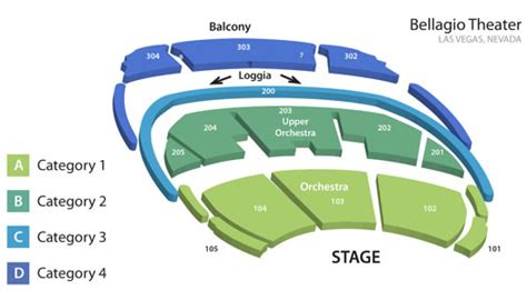cirque du soleil o seating chart with seat numbers o by cirque du soleil discount tickets lasvegashowto
