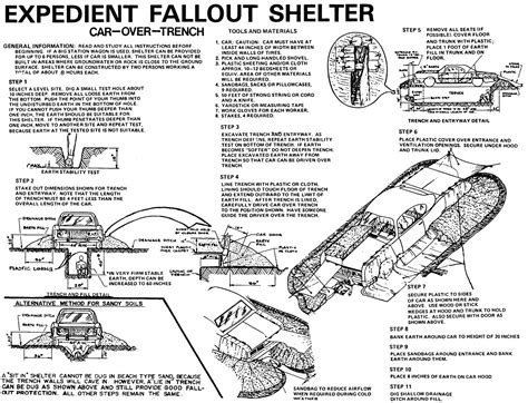 bomb shelter plans how to create a fallout shelter lifeformation