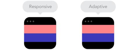 responsive layout animation 9 gifs that explain responsive design brilliantly co