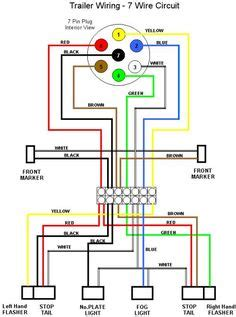 rv trailer plug wiring diagram non commercial truck