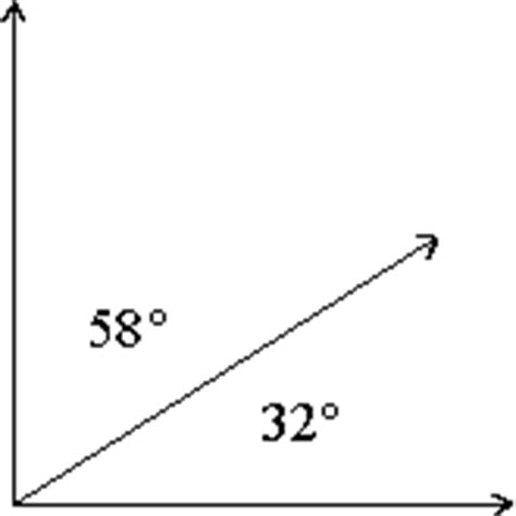 supplement of 65 degrees angles and angle terms