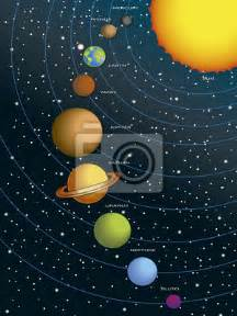 wall mural solar system system solar pixersize com wallies solar system space mural wall stickers new kids