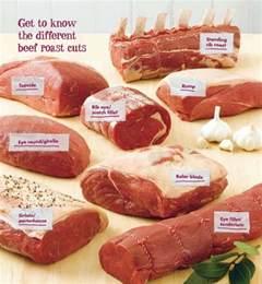 how to roast beef twin fish s little corner