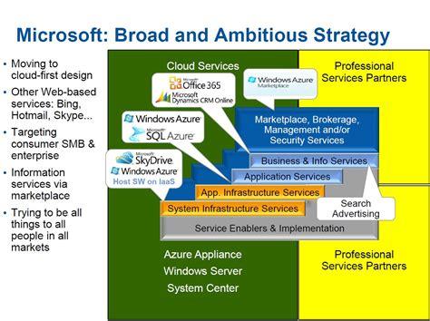 microsoft oracle sap demystifying cloud vendors cloud