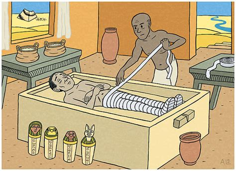 the mummification process religion in ancient egyptian