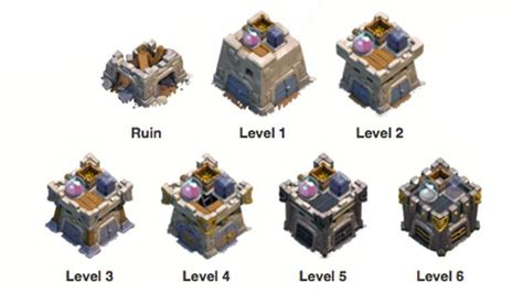 protect war loot in your clan castle clash of clans clash of clans cheats top tips for clan castles heavy com