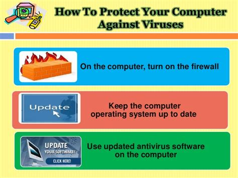 how to my for protection computer virus