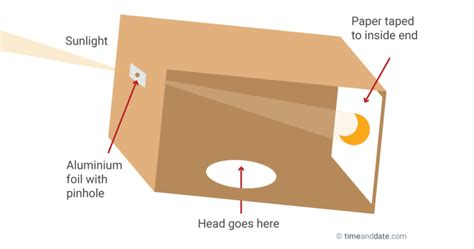 home made solar eclipse box diy box pinhole projector to see a solar eclipse