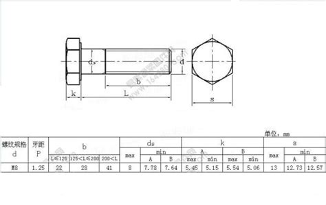 Tap M14 X 1 5 By Trio Teknik ordinary hexagon bolt m8 products china products