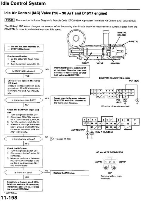 d16y7 distributor wiring diagram honda civic sensor