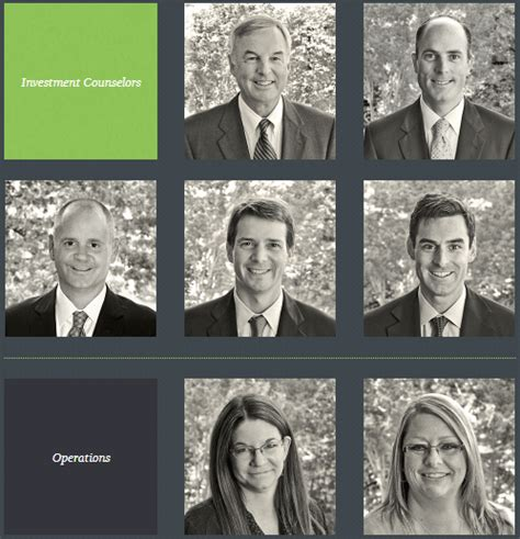Mba Finance In Kansas City by 10 Best Financial Advisors In Kansas City Leawood