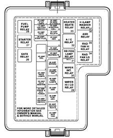 2006 Chrysler Sebring Fuse Box Chrysler Sebring 2001 2006 Fuse Box Diagram Auto