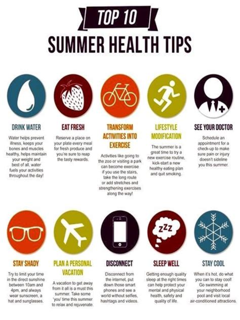 Some Tips For Summer by Avery Isd Summer Health Tips