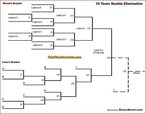 10 team double elimination bracket bracket10double20copy