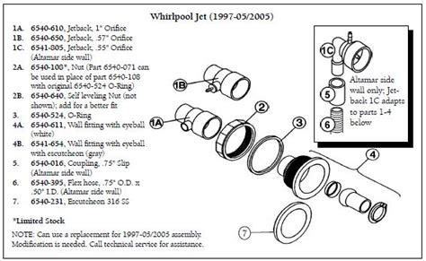 sundance spa parts diagram sundance spa jet wall fitting o ring the spa works