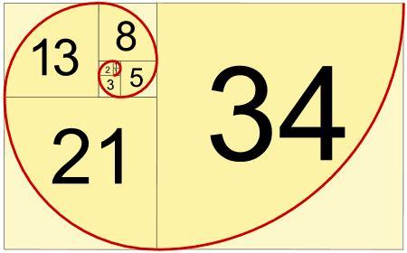 finally got how to create spiral number pattern program fibonacci sequence