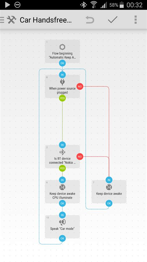 nokia ck7w wiring diagram wiring diagram and schematics