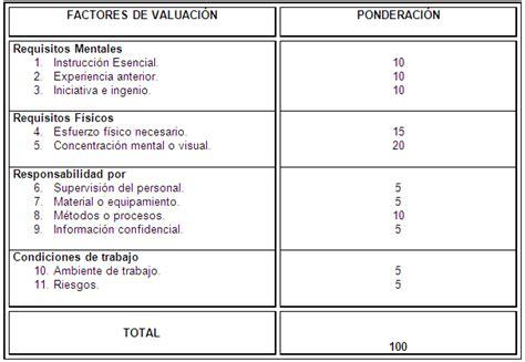 escala salarial panaderia escala salarial de panaderos de jujuy escala salarial